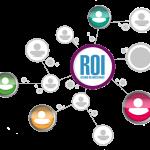 360 degree feedback ROI return on investment