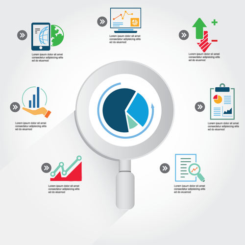 Easy to read reports