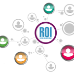 360 degree feedback ROI return on investment